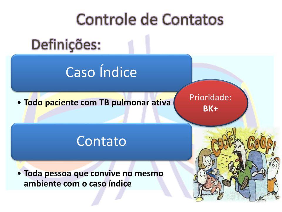 Objetivos: Suprir ausência de um Sistema de Informação à nível Nacional de dados da ILTB; Criar Sistema para controlar a dispensação de medicamentos; Notificar casos com indicação de tratamento da ILTB; Identificar quantas PVHA fazem a ILTB.