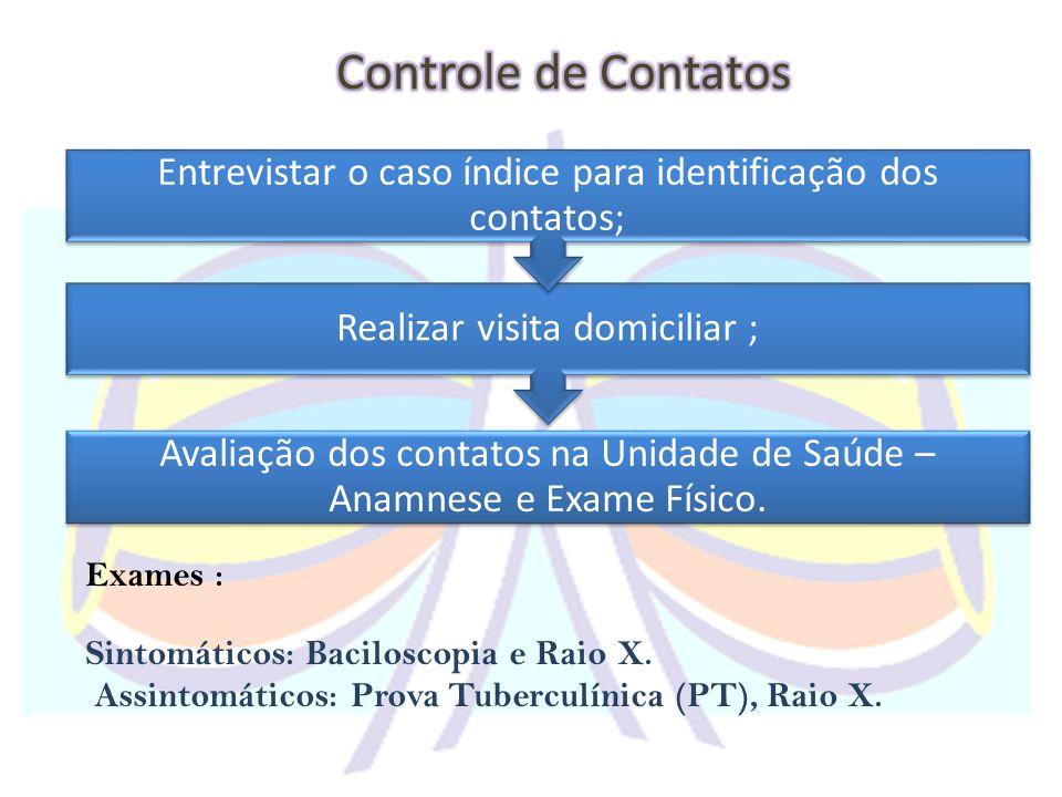 Avaliação dos contatos na Unidade de Saúde – Anamnese e Exame Físico.