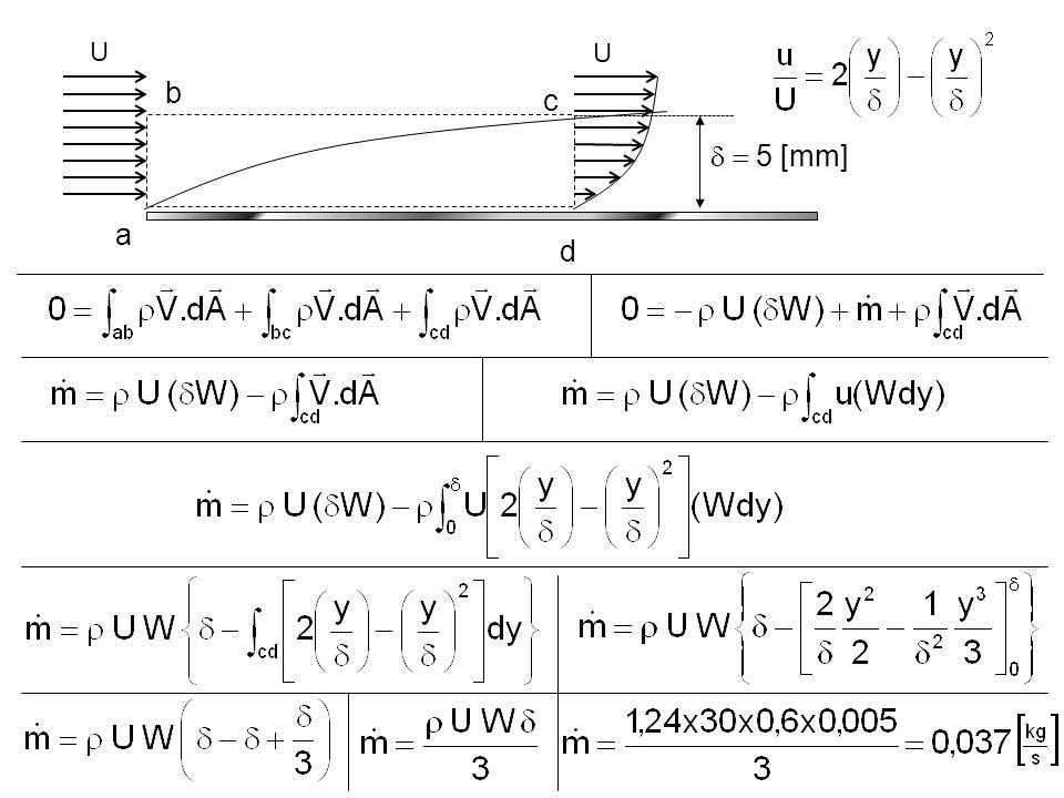 a b c d  5 [mm] U U