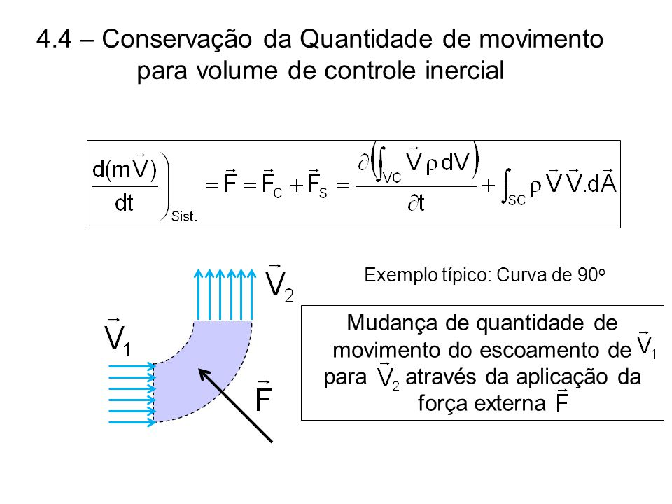 4.4 – Conservação da Quantidade de movimento para volume de controle inercial Exemplo típico: Curva de 90 o Mudança de quantidade de movimento do escoamento de para através da aplicação da força externa