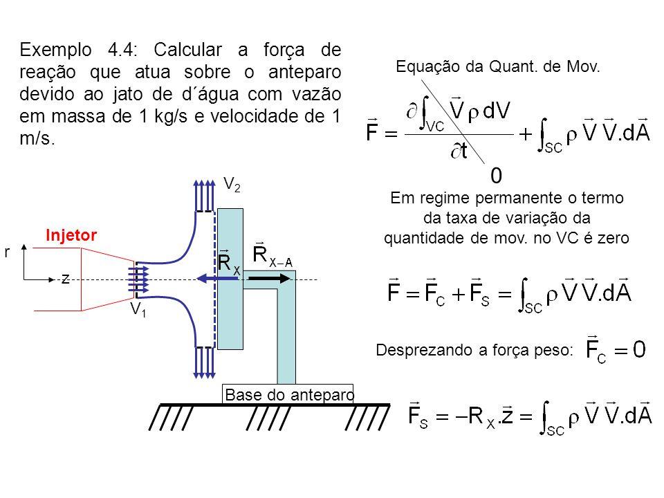 Exemplo 4.4: Calcular a força de reação que atua sobre o anteparo devido ao jato de d´água com vazão em massa de 1 kg/s e velocidade de 1 m/s. Em regi