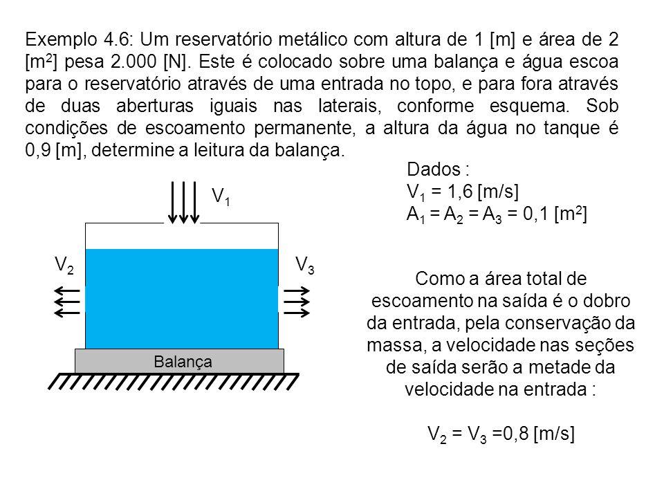 Exemplo 4.6: Um reservatório metálico com altura de 1 [m] e área de 2 [m 2 ] pesa 2.000 [N]. Este é colocado sobre uma balança e água escoa para o res