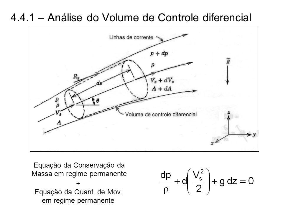 4.4.1 – Análise do Volume de Controle diferencial + Equação da Quant. de Mov. em regime permanente Equação da Conservação da Massa em regime permanent