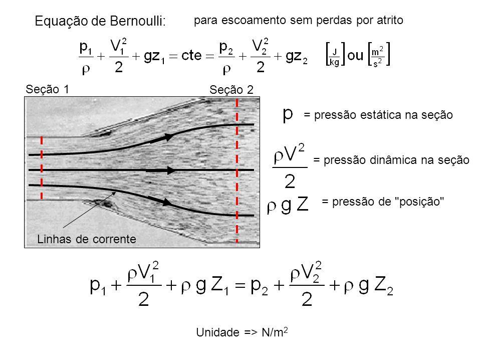 Equação de Bernoulli: para escoamento sem perdas por atrito = pressão estática na seção = pressão dinâmica na seção = pressão de
