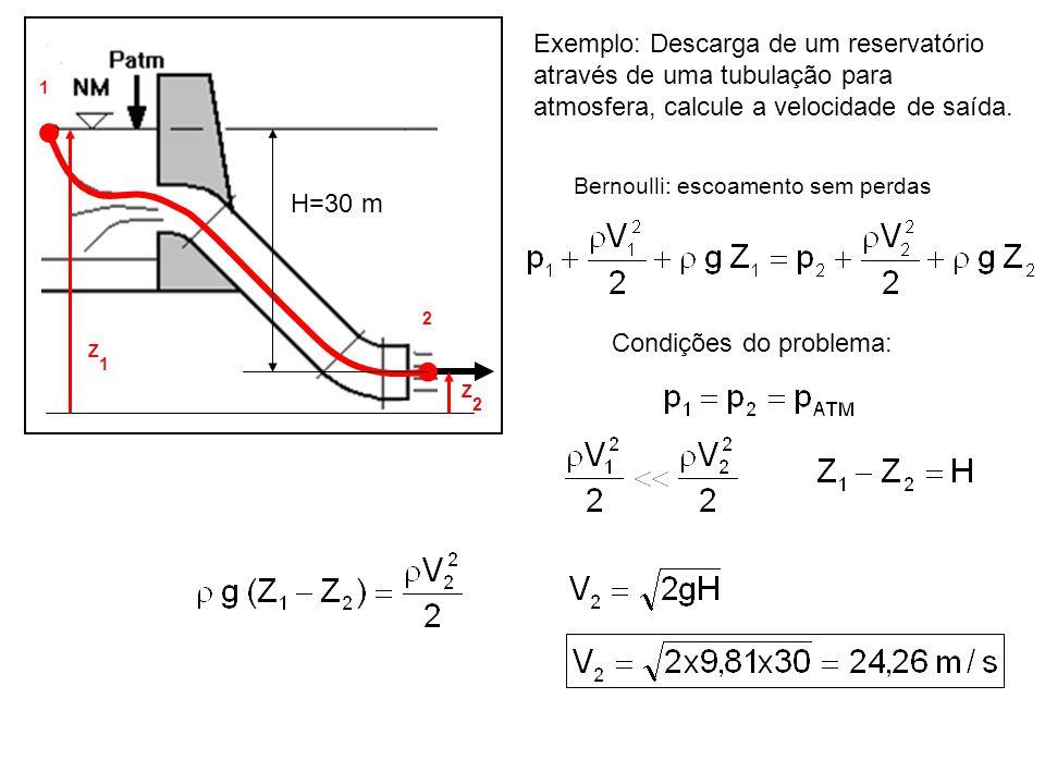 Exemplo: Descarga de um reservatório através de uma tubulação para atmosfera, calcule a velocidade de saída. Bernoulli: escoamento sem perdas 1 2 Z1Z1