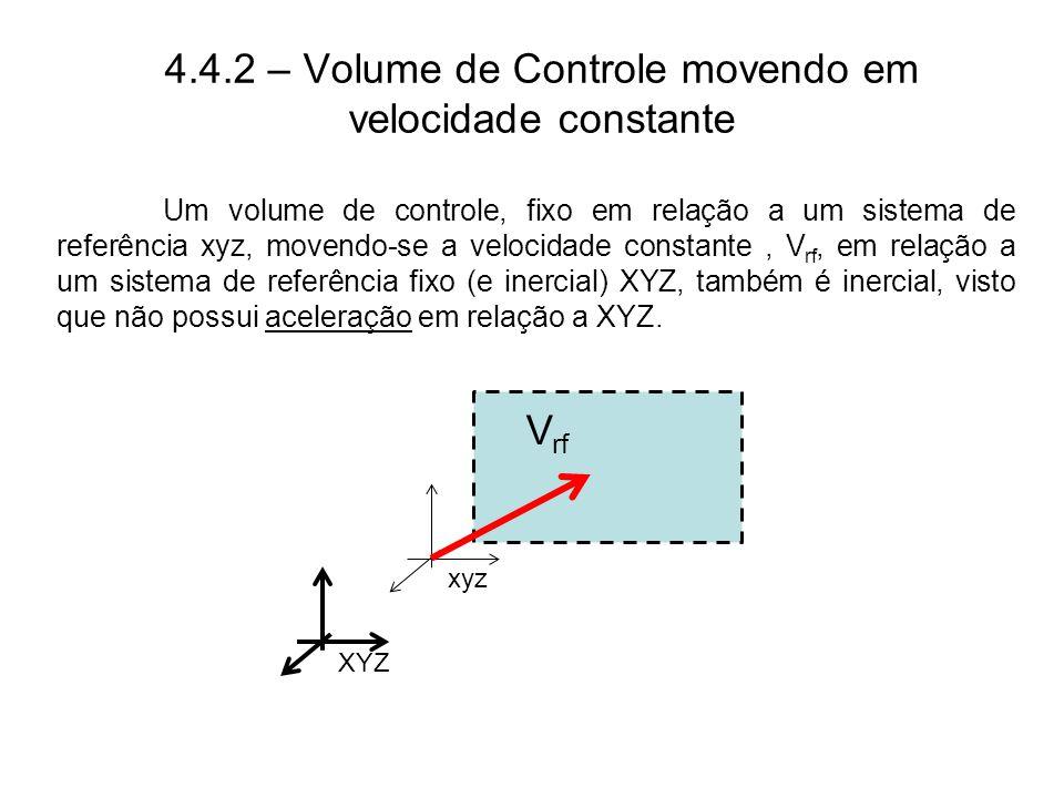 4.4.2 – Volume de Controle movendo em velocidade constante Um volume de controle, fixo em relação a um sistema de referência xyz, movendo-se a velocidade constante, V rf, em relação a um sistema de referência fixo (e inercial) XYZ, também é inercial, visto que não possui aceleração em relação a XYZ.