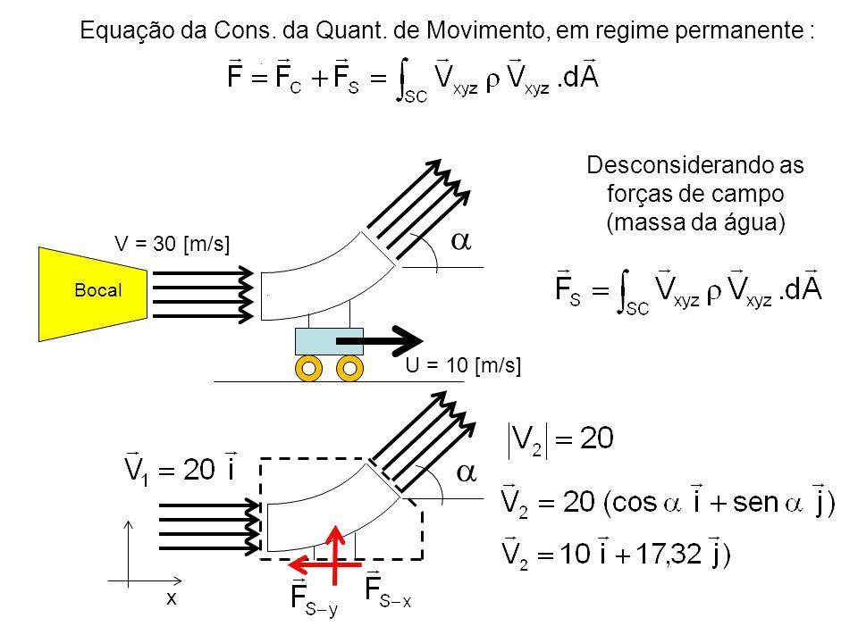  x  U = 10 [m/s] V = 30 [m/s] Bocal Equação da Cons. da Quant. de Movimento, em regime permanente : Desconsiderando as forças de campo (massa da águ