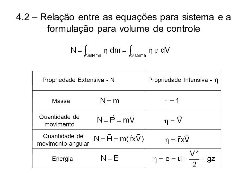 4.2 – Relação entre as equações para sistema e a formulação para volume de controle Propriedade Extensiva - NPropriedade Intensiva - Massa Quantidade de movimento Quantidade de movimento angular Energia