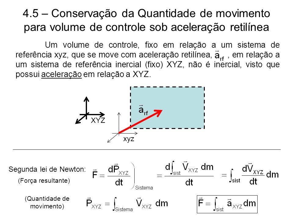 4.5 – Conservação da Quantidade de movimento para volume de controle sob aceleração retilínea xyz XYZ Um volume de controle, fixo em relação a um sistema de referência xyz, que se move com aceleração retilínea,, em relação a um sistema de referência inercial (fixo) XYZ, não é inercial, visto que possui aceleração em relação a XYZ.