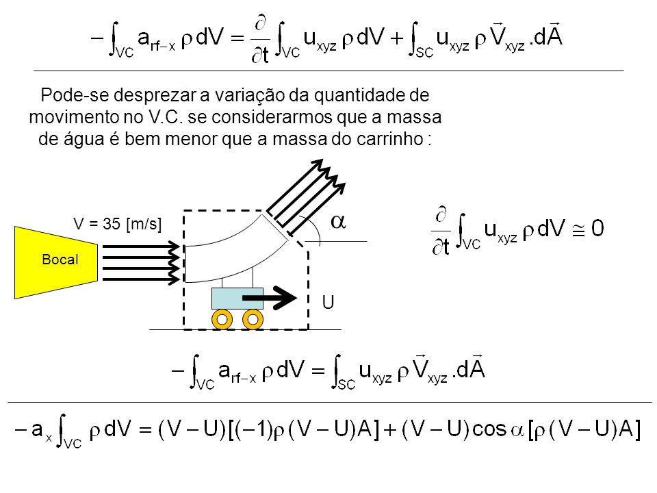  V = 35 [m/s] Bocal U Pode-se desprezar a variação da quantidade de movimento no V.C. se considerarmos que a massa de água é bem menor que a massa do