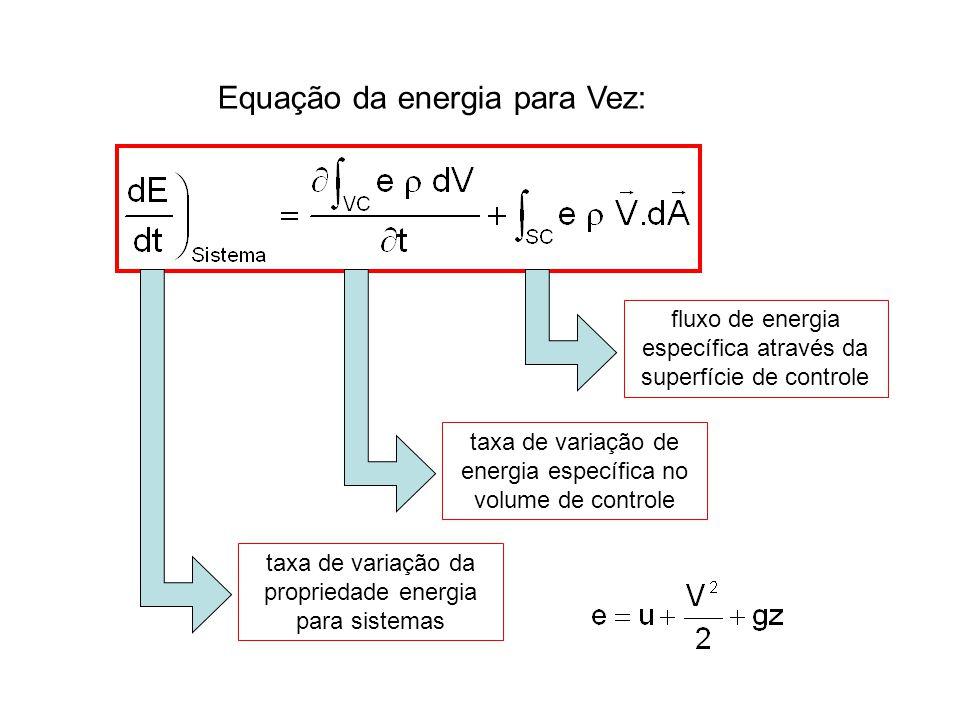 fluxo de energia específica através da superfície de controle taxa de variação de energia específica no volume de controle taxa de variação da propriedade energia para sistemas Equação da energia para Vez: