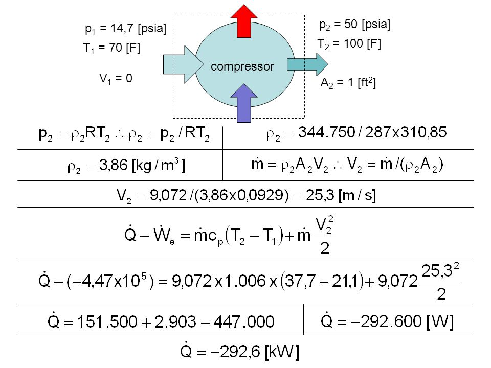 compressor p 1 = 14,7 [psia] T 1 = 70 [F] p 2 = 50 [psia] T 2 = 100 [F] A 2 = 1 [ft 2 ] V 1 = 0