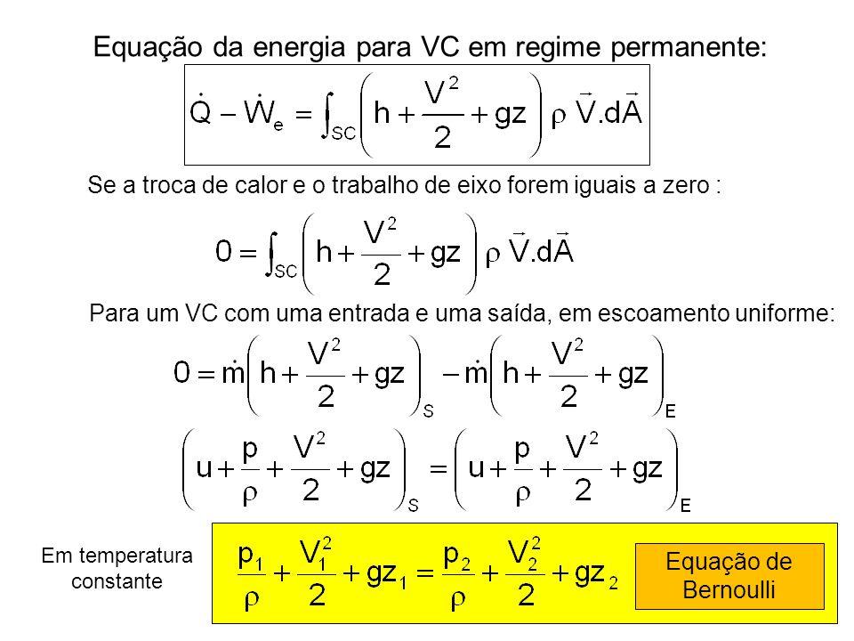 Equação da energia para VC em regime permanente: Se a troca de calor e o trabalho de eixo forem iguais a zero : Para um VC com uma entrada e uma saída