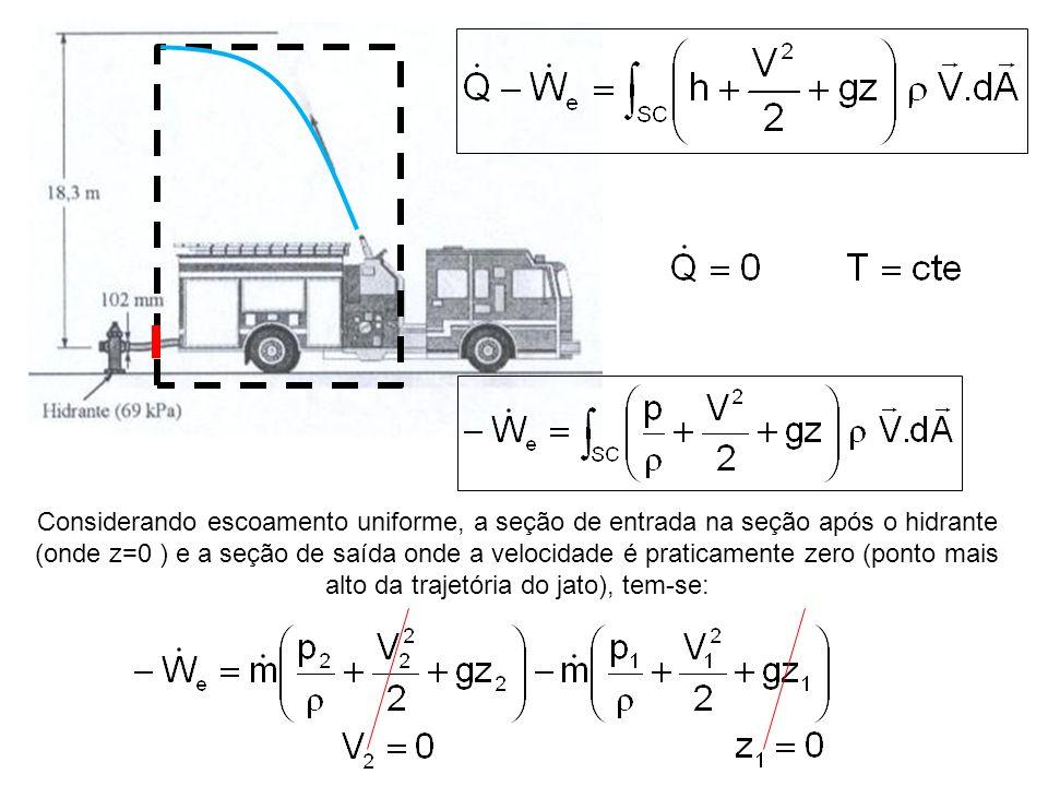 Considerando escoamento uniforme, a seção de entrada na seção após o hidrante (onde z=0 ) e a seção de saída onde a velocidade é praticamente zero (ponto mais alto da trajetória do jato), tem-se: