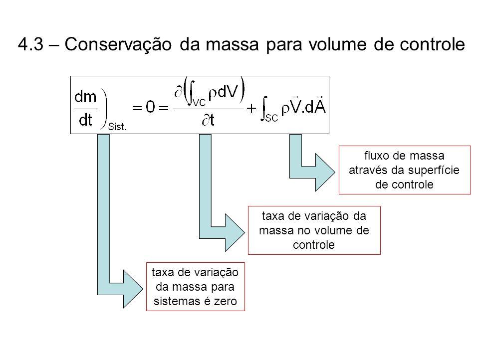 4.3 – Conservação da massa para volume de controle fluxo de massa através da superfície de controle taxa de variação da massa no volume de controle ta
