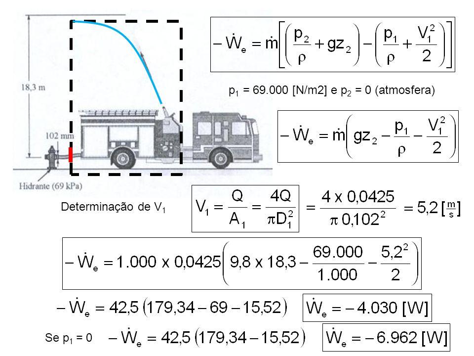p 1 = 69.000 [N/m2] e p 2 = 0 (atmosfera) Determinação de V 1 Se p 1 = 0