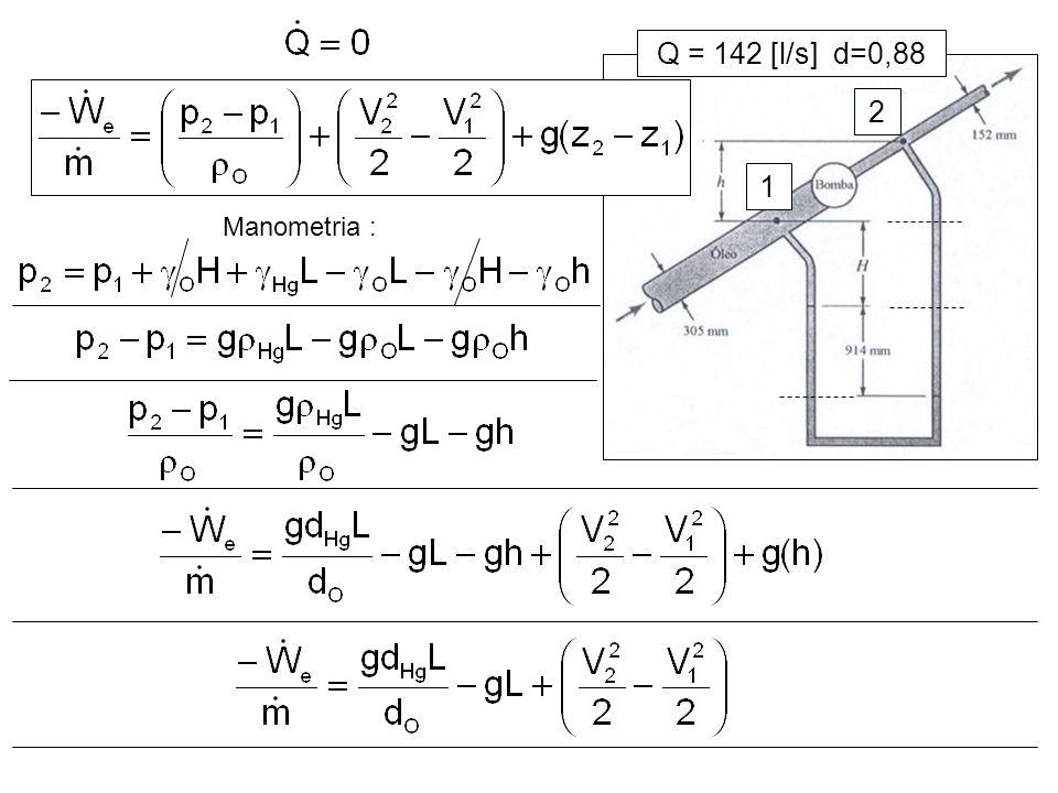 Manometria : Q = 142 [l/s] d=0,88 1 2