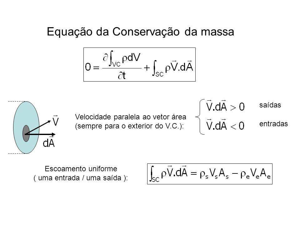 Escoamento uniforme ( uma entrada / uma saída ): Velocidade paralela ao vetor área (sempre para o exterior do V.C.): saídas entradas Equação da Conser