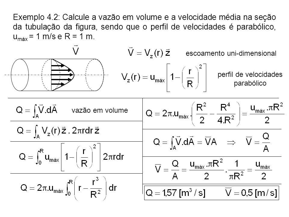 Exemplo 4.2: Calcule a vazão em volume e a velocidade média na seção da tubulação da figura, sendo que o perfil de velocidades é parabólico, u máx = 1