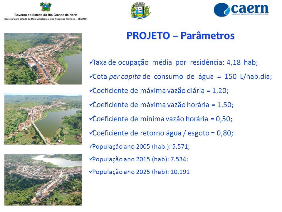 PROJETO – Parâmetros PROJETO – Parâmetros Taxa de ocupação média por residência: 4,18 hab; Cota per capita de consumo de água = 150 L/hab.dia; Coefici