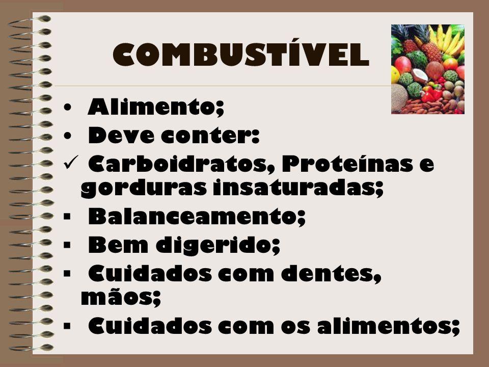 COMBUSTÍVEL Alimento; Deve conter: Carboidratos, Proteínas e gorduras insaturadas;  Balanceamento;  Bem digerido;  Cuidados com dentes, mãos;  Cui