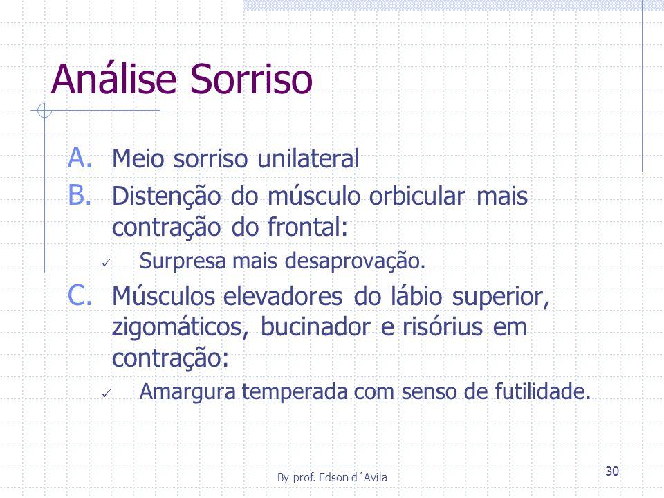 By prof.Edson d´Avila 30 Análise Sorriso A. Meio sorriso unilateral B.