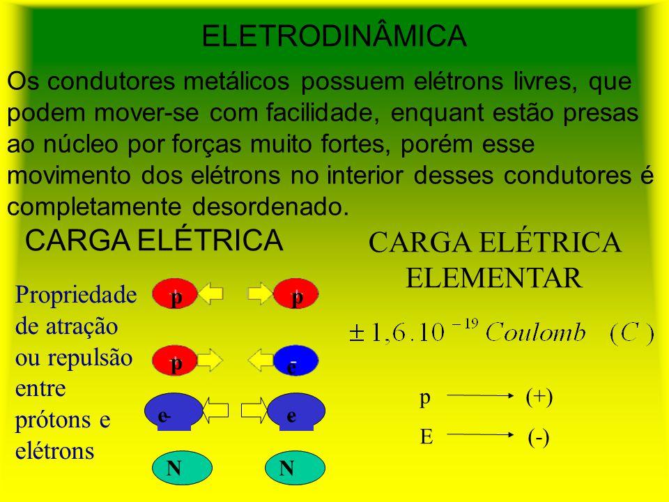 ELETRODINÂMICA Os condutores metálicos possuem elétrons livres, que podem mover-se com facilidade, enquant estão presas ao núcleo por forças muito fortes, porém esse movimento dos elétrons no interior desses condutores é completamente desordenado.