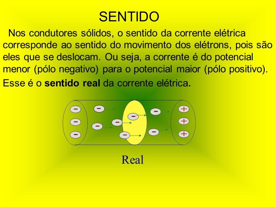 SENTIDO Nos condutores sólidos, o sentido da corrente elétrica corresponde ao sentido do movimento dos elétrons, pois são eles que se deslocam. Ou sej