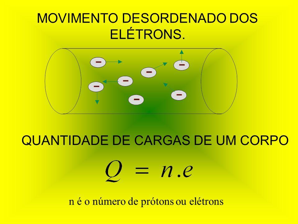 MOVIMENTO DESORDENADO DOS ELÉTRONS. QUANTIDADE DE CARGAS DE UM CORPO n é o número de prótons ou elétrons