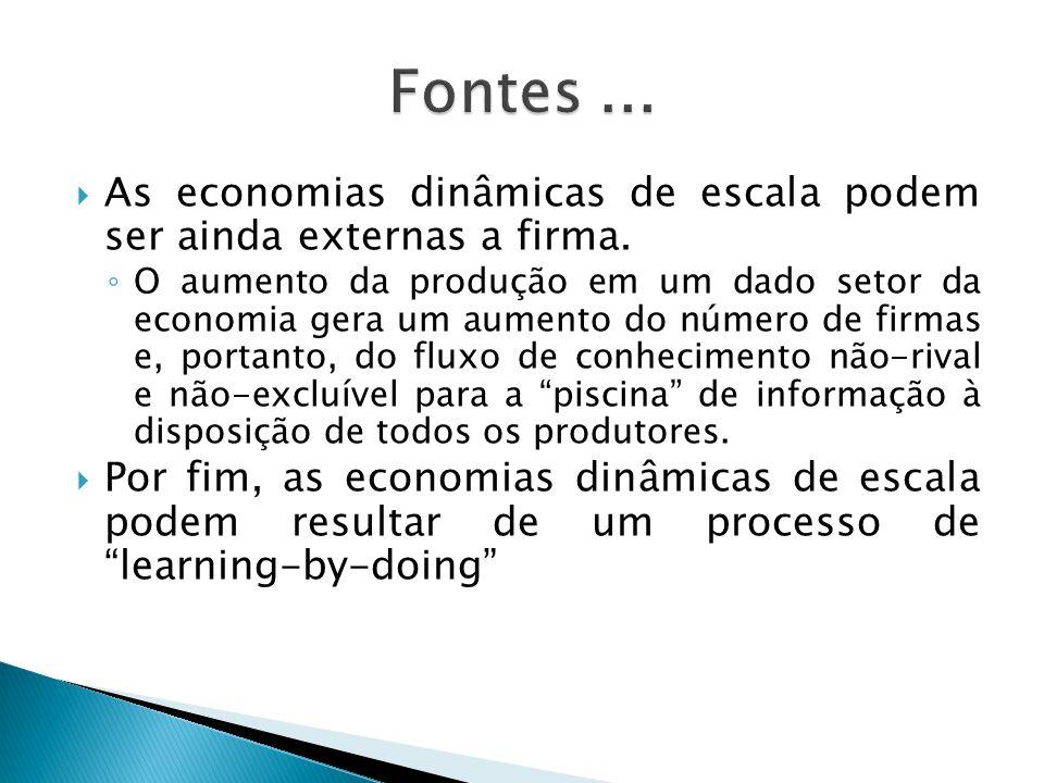  As economias dinâmicas de escala podem ser ainda externas a firma. ◦ O aumento da produção em um dado setor da economia gera um aumento do número de