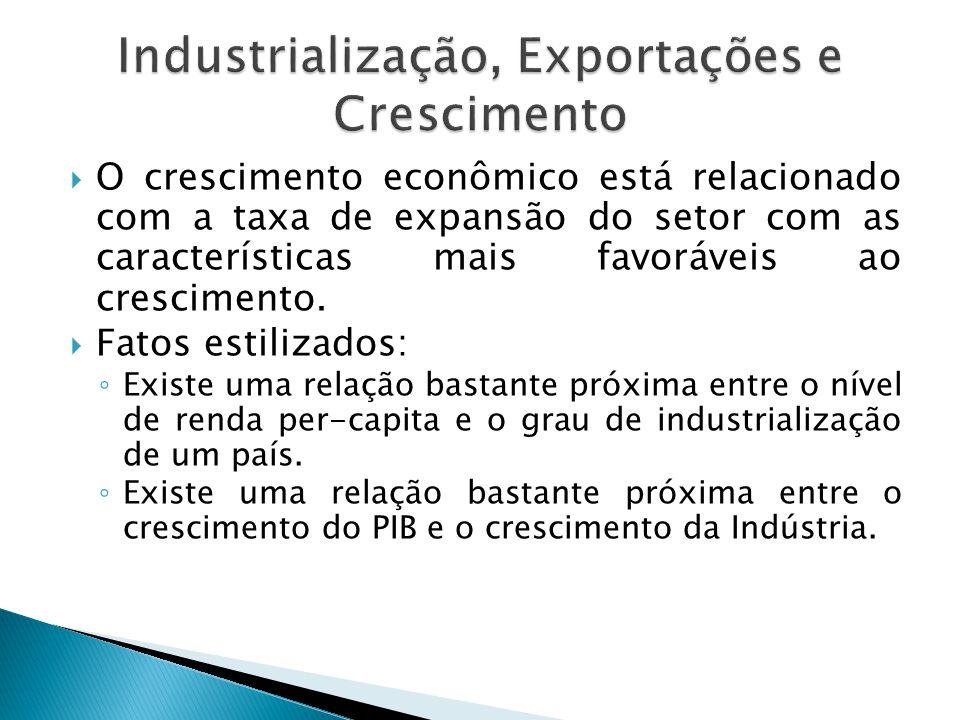  O crescimento econômico está relacionado com a taxa de expansão do setor com as características mais favoráveis ao crescimento.  Fatos estilizados: