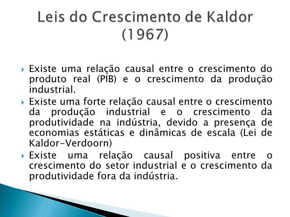  Existe uma relação causal entre o crescimento do produto real (PIB) e o crescimento da produção industrial.  Existe uma forte relação causal entre