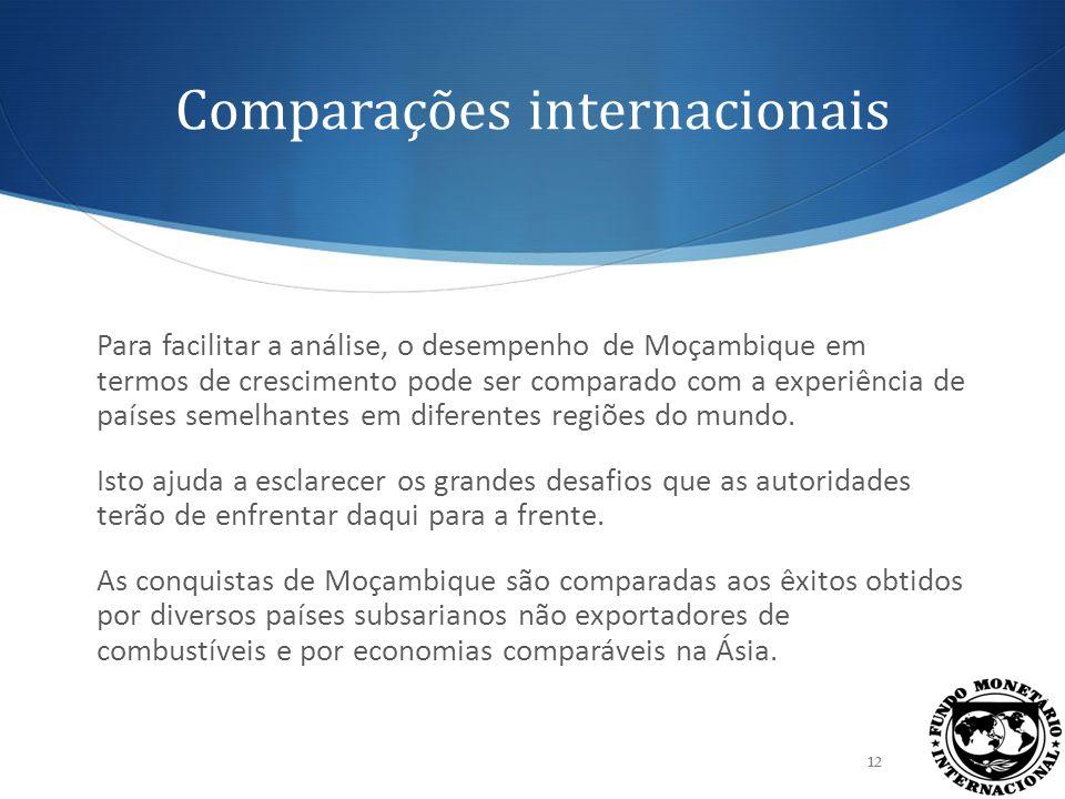 Comparações internacionais: países subsarianos O crescimento de Moçambique se sobressai no plano regional… 13