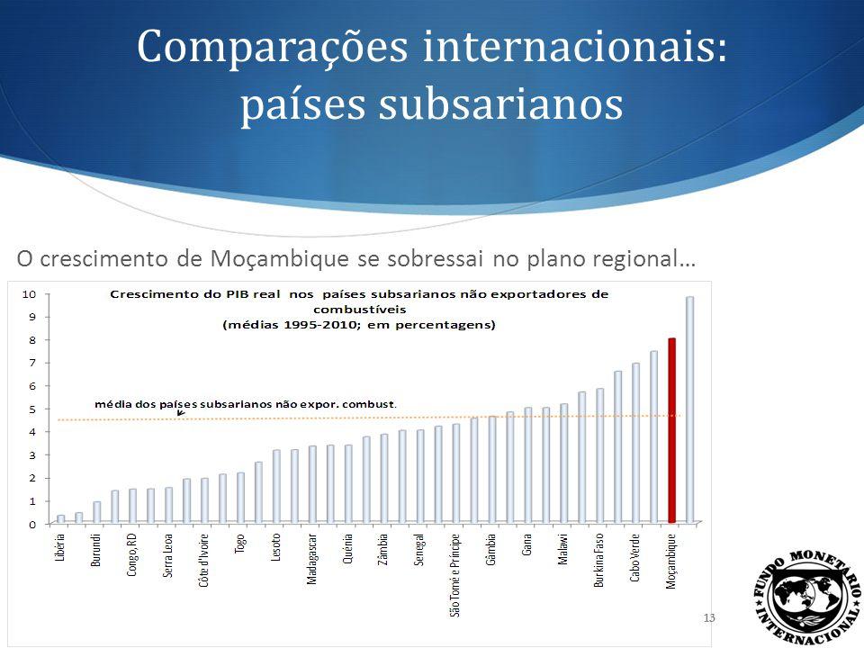 Comparações internacionais: países asiáticos … e em relação à experiência bem sucedida dos seus homólogos asiáticos.