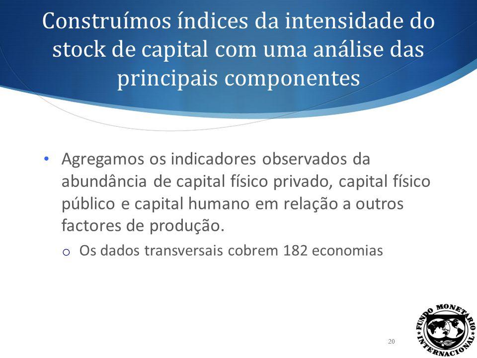 Resultados da estimação das principais componentes em Moçambique 21