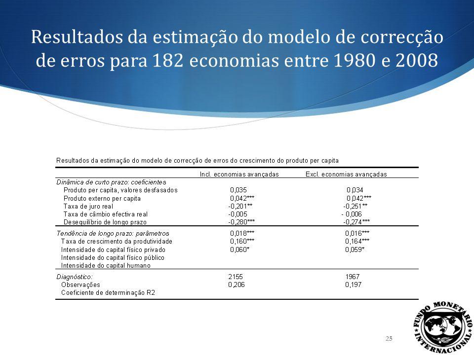 A melhoria das condições de vida foi impulsionada pelo aumento da produtividade, e não pela intensificação do capital 26