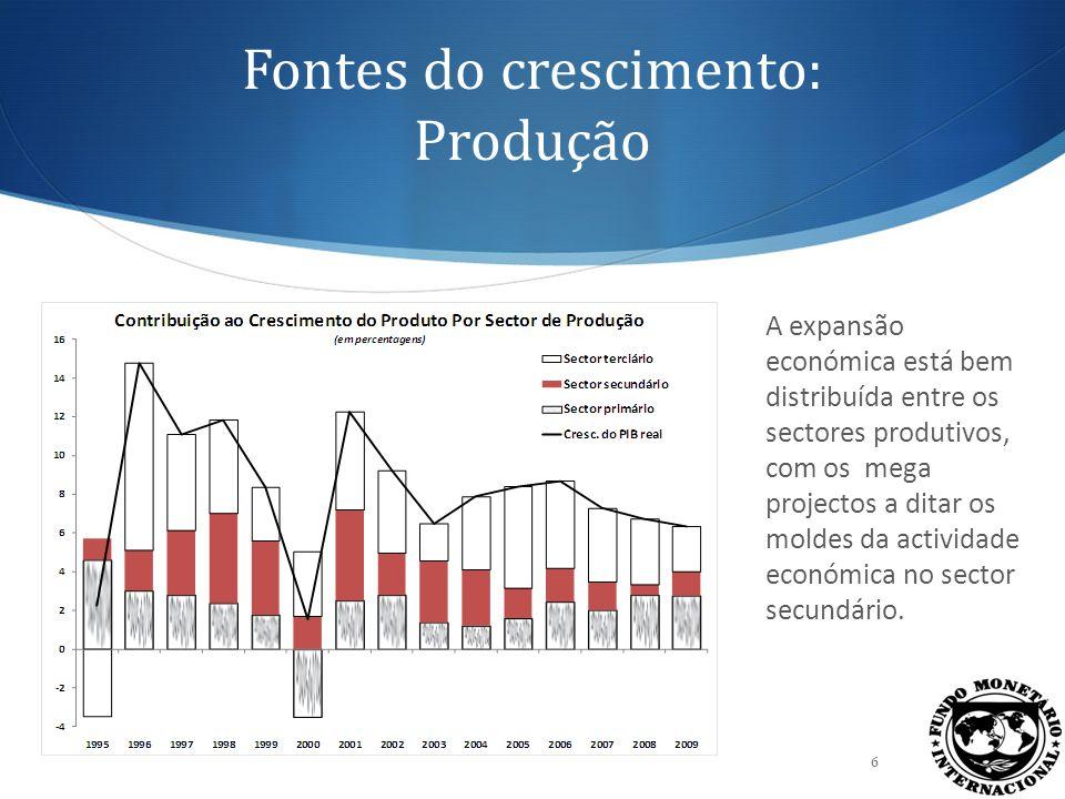 7 O crescimento do produto foi apoiado pela forte procura interna, que abrange os investimentos relacionados aos mega projectos.