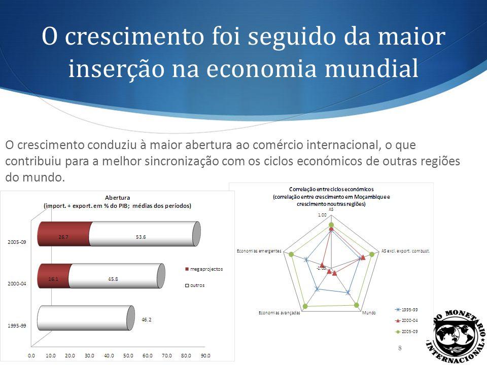 Outros factores que afectam o crescimento o Factores de apoio : Gestão prudente da política macroeconómica; Implementação de reformas estruturais chaves; Período prolongado de estabilidade política após a guerra civil.