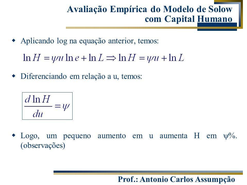 Prof.: Antonio Carlos Assumpção  Aplicando log na equação anterior, temos:  Diferenciando em relação a u, temos:  Logo, um pequeno aumento em u aum