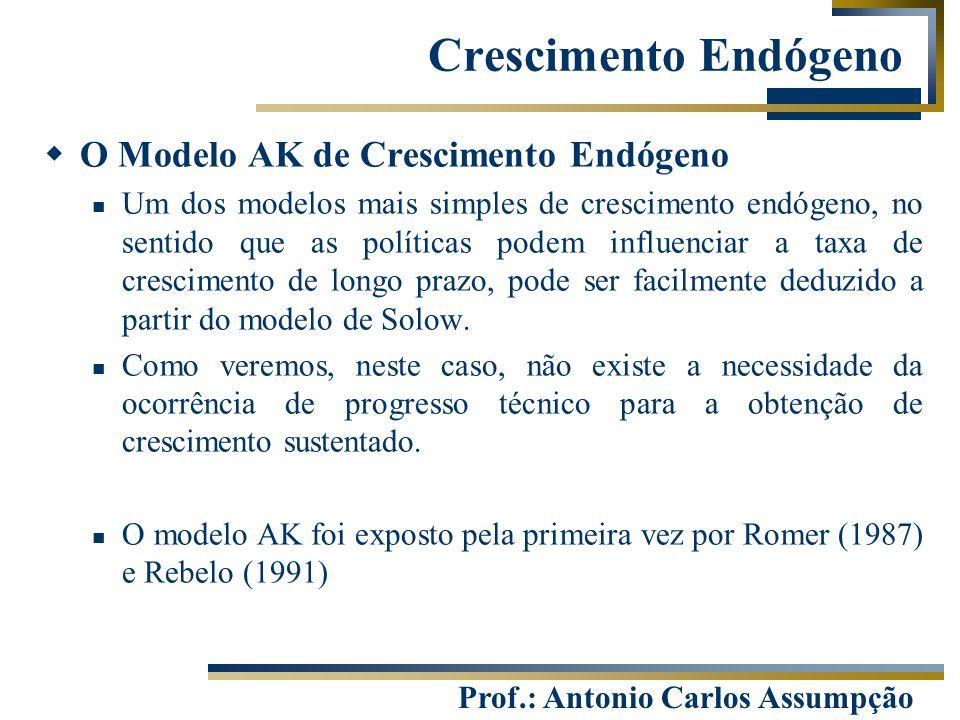 Prof.: Antonio Carlos Assumpção  O Modelo AK de Crescimento Endógeno Um dos modelos mais simples de crescimento endógeno, no sentido que as políticas