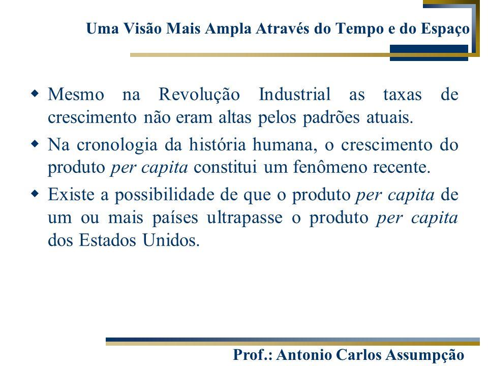 Prof.: Antonio Carlos Assumpção Uma Visão Mais Ampla Através do Tempo e do Espaço  Mesmo na Revolução Industrial as taxas de crescimento não eram alt