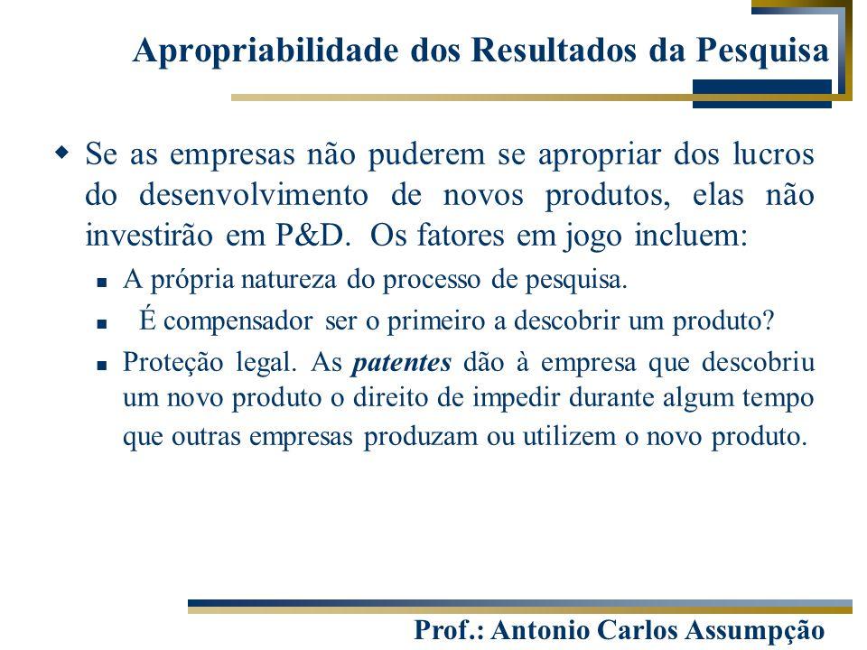 Prof.: Antonio Carlos Assumpção Apropriabilidade dos Resultados da Pesquisa  Se as empresas não puderem se apropriar dos lucros do desenvolvimento de