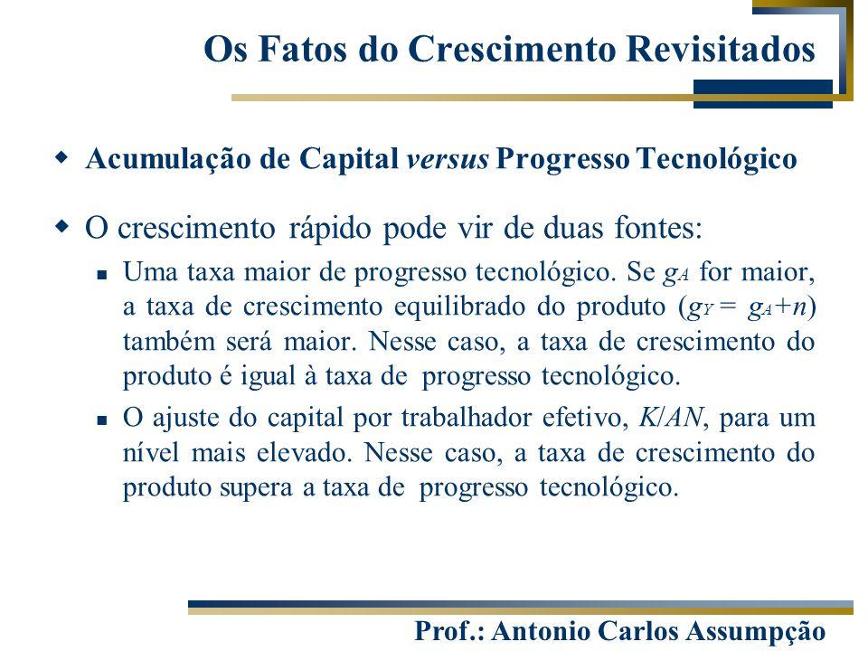 Prof.: Antonio Carlos Assumpção Os Fatos do Crescimento Revisitados  Acumulação de Capital versus Progresso Tecnológico  O crescimento rápido pode v