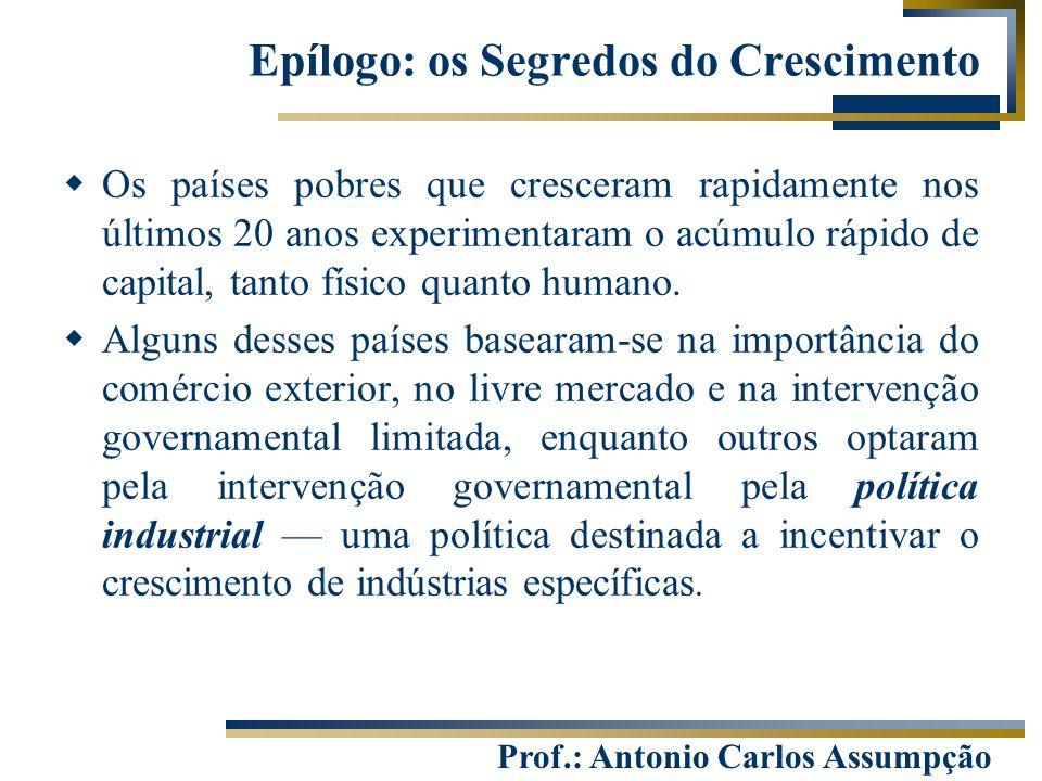 Prof.: Antonio Carlos Assumpção Epílogo: os Segredos do Crescimento  Os países pobres que cresceram rapidamente nos últimos 20 anos experimentaram o
