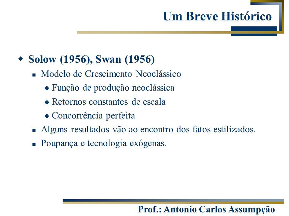 Prof.: Antonio Carlos Assumpção  Solow (1956), Swan (1956) Modelo de Crescimento Neoclássico Função de produção neoclássica Retornos constantes de es