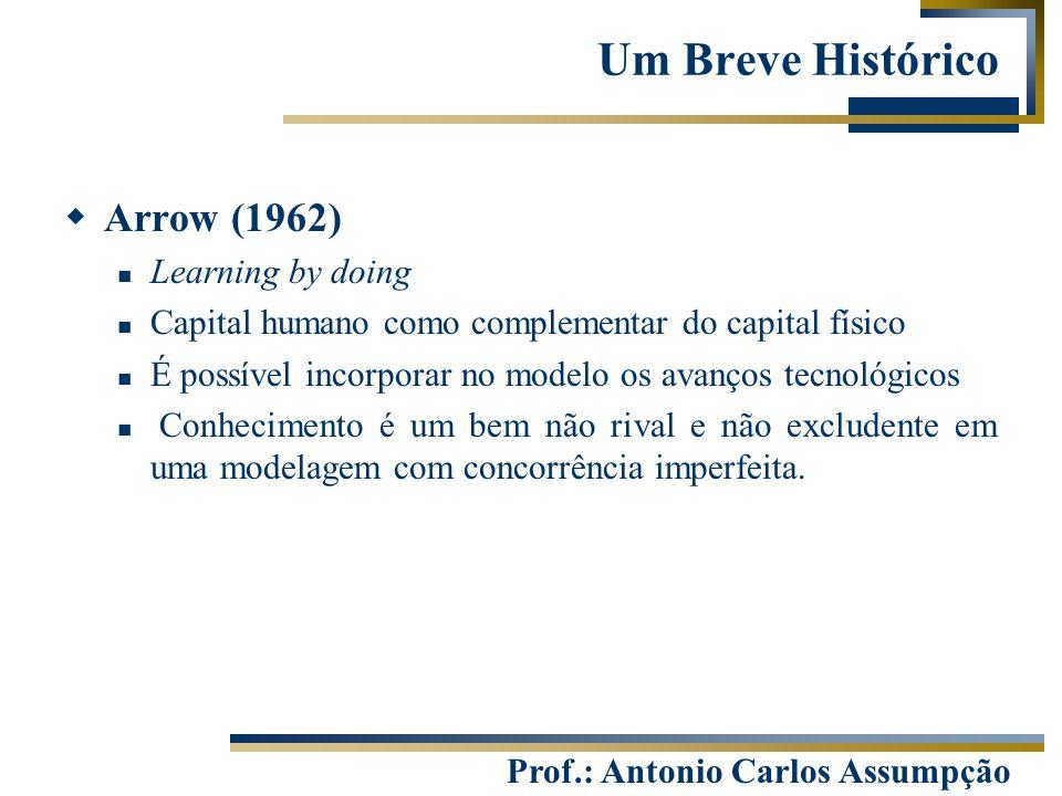 Prof.: Antonio Carlos Assumpção  Arrow (1962) Learning by doing Capital humano como complementar do capital físico É possível incorporar no modelo os
