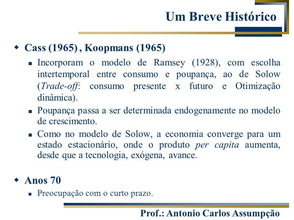 Prof.: Antonio Carlos Assumpção  Cass (1965), Koopmans (1965) Incorporam o modelo de Ramsey (1928), com escolha intertemporal entre consumo e poupanç
