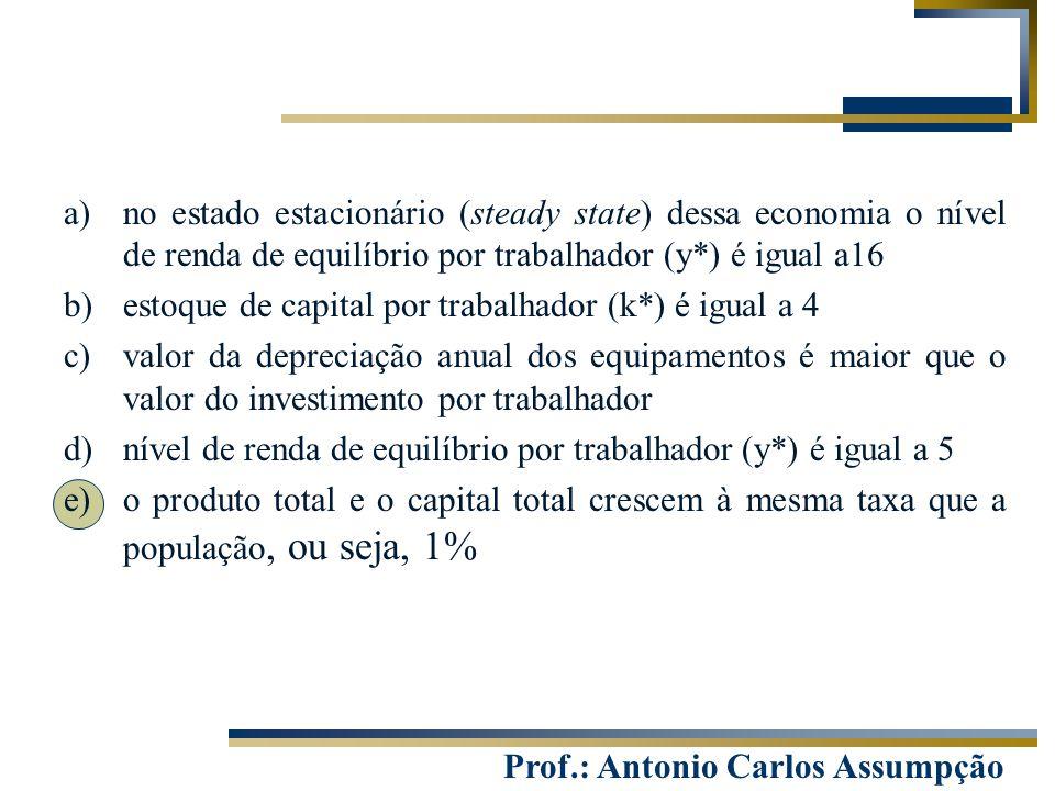 Prof.: Antonio Carlos Assumpção a)no estado estacionário (steady state) dessa economia o nível de renda de equilíbrio por trabalhador (y*) é igual a16