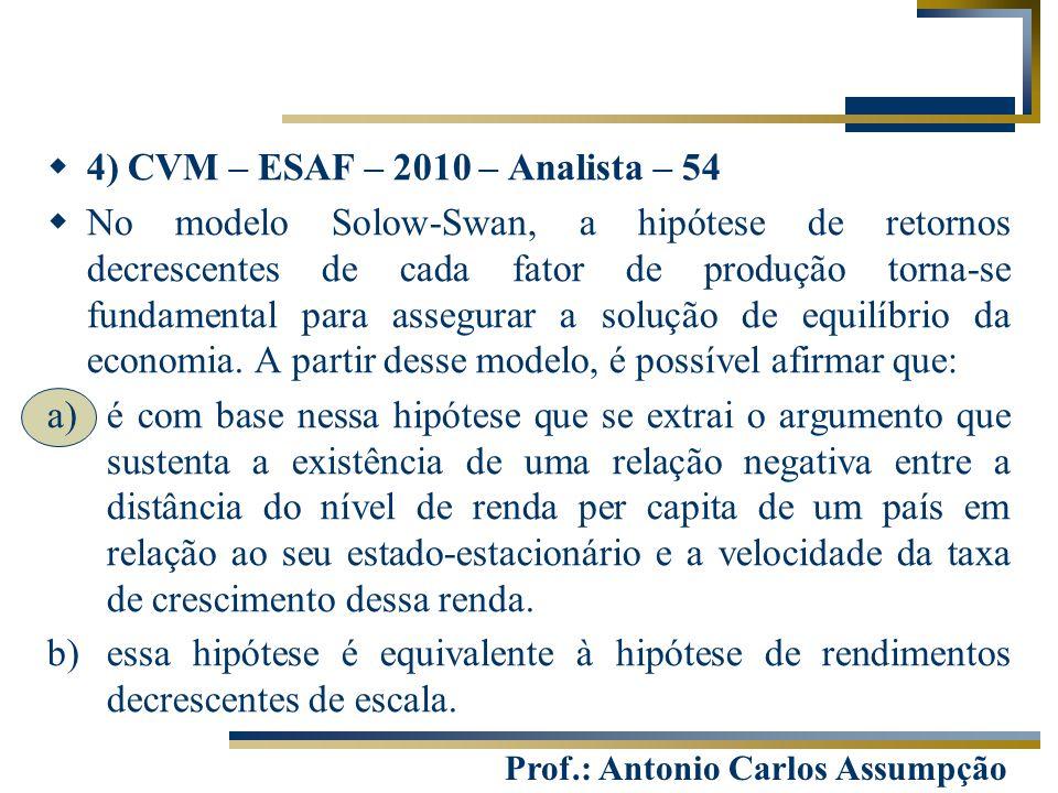 Prof.: Antonio Carlos Assumpção  4) CVM – ESAF – 2010 – Analista – 54  No modelo Solow-Swan, a hipótese de retornos decrescentes de cada fator de pr