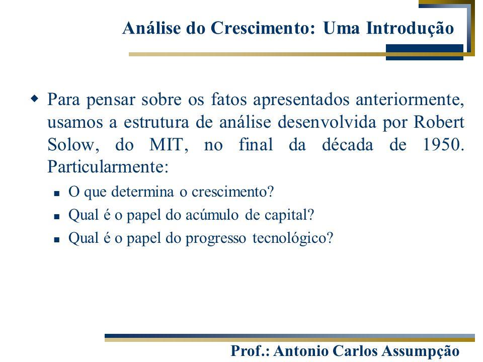 Prof.: Antonio Carlos Assumpção Análise do Crescimento: Uma Introdução  Para pensar sobre os fatos apresentados anteriormente, usamos a estrutura de